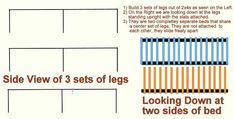 For a single person who's decided to live in a van, deciding where to put the bed isn't that hard, it either goes along one of the sides or across the back of the back door. However, there are times … Building a Sliding, Pull-Out Bed in a Van Read Diy Van Conversions, Camper Van Conversion Diy, Runaway Camper, Camper Van Life, Tiny Camper, Cheap Rv, Campervan Bed, Boat Bed, Camper Beds