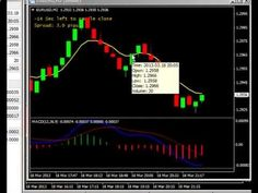 Basic Forex Scalping Strategy - Flag Formation Strategy ... - YouTube