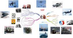 """Mindmap """"Koude oorlog"""" te vinden op http://meesterhenksgeschiedenis.yurls.net"""