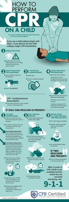 How to give a child CPR. Read this now because you never know when you'll need it! This is a must for every parent to know.