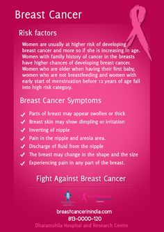 Breast Cancer #Symptoms and risk factor in young #women  Women are usually at higher risk of developing breast cancer and more so if she is increasing in age. Women with family history of cancer in the breasts have higher chances of developing breast #cancer.   #breastcancer  http://www.breastcancerinindia.com/breast-cancer-symptoms.html