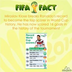 What a history making match it was between Germany & Brazil! German forward Miroslav Klose breaks Ronaldo's record to become the top scorer in World Cup history. He has now scored 16 goals in the history of the tournament.  #FIFAfact