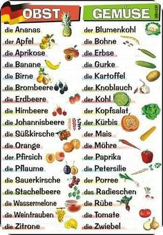 Vokabular : Obst, Gemüse
