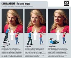 Non-professional subjects won't know how to pose for pictures so you need to direct them to get the best portraits possible. In this tutorial and cheat sheet we'll show you three flattering camera angles and three classic poses that work every time.