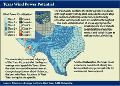 Wind Power Potential in Texas This seems interesting. Take a look.