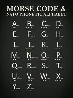 Morse Code And Phonetic Alphabet Poster by Mark Rogan. All posters are professionally printed, packaged, and shipped within 3 - 4 business days. Choose from multiple sizes and hundreds of frame and mat options.Lol remember when I asked u this Phonetisches Alphabet, Nato Phonetic Alphabet, Sign Language Alphabet, Alphabet Symbols, Alphabet Posters, Glyphs Symbols, Roman Alphabet, Chinese Alphabet, Sign Language Words