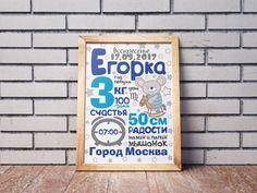Товары Metrics baby - метрика для новорожденных – 134 товара   ВКонтакте