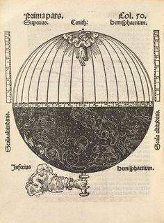 mythologyofblue: Peter Apianus,Cosmographicus liber(1524)