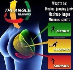 Work that booty from every angle. Thank you, I've been looking for a diagram that illustrates the glues properly.