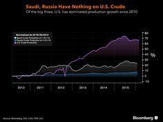 US_Crude_Chart_LinkedIn.png