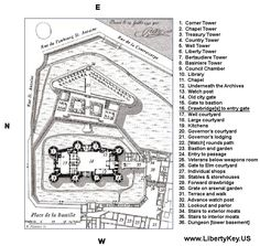 Palloy's drawing of the Bastille:  Extra Supplements   Bastille dimensions, size, measurements, height, depth, length, high, long, wide:   www.LibertyKey.US