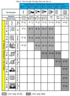 126 simbol simbol kelistrik berdasarkan puil 2000 simbol listrik tulisan simbol pada komponen listrik asfbconference2016 Gallery