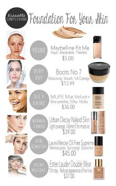 Best Foundation Tips and Tricks Found Online!