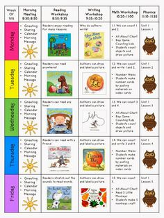 Mrs. Ricca's Kindergarten: Classroom Library & Lesson Plans