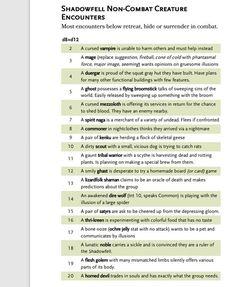 Dungeons And Dragons Game, Dungeons And Dragons Homebrew, Ghost Hauntings, Darkest Dungeon, Dnd Monsters, Dark Dungeons, Dnd Idea, Illusions, Geek Stuff