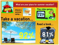 Reuse or Edit this infographic using the link below http://www.easel.ly/create/?id=https://s3.amazonaws.com/easel.ly/all_easels/1330/Summer_Vacation&key=pri
