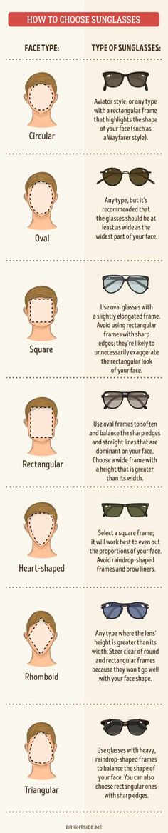 Absolutely Useful Guide To Choosing The Perfect Sunglasses