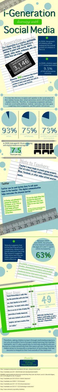 La i-Generación aprende con el Social Media#infografia