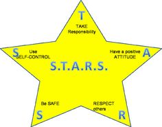 "I LOVE using ""star"" things! I have 5 star listeners, hallway super stars and now I can use STARS for classroom expectations too! Star Themed Classroom, Movie Classroom, Space Theme Classroom, Stars Classroom, Classroom Rules, School Classroom, School Fun, Classroom Organization, Classroom Management"
