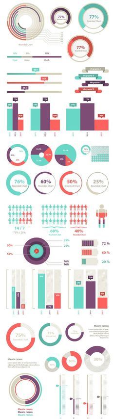 Ideas for Infographics or diagrams!