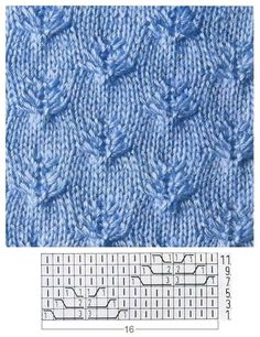 z-55 Lace Knitting Stitches, Lace Knitting Patterns, Cable Knitting, Knitting Charts, Easy Knitting, Knitting Designs, Stitch Patterns, Gilet Crochet, Knitting Dolls Clothes