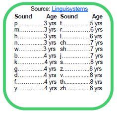 Ideas on how to teach sounds.