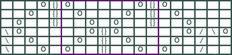 Filato: The Fibre Company Canopy Fingering (50% baby alpaca, 30% merino, 20% viscose from bamboo; 200yards/50gm skein): blue crown, 3 gomitoli. Campione: 32 m = 10 cm dopo la stiratura a vapore( o …
