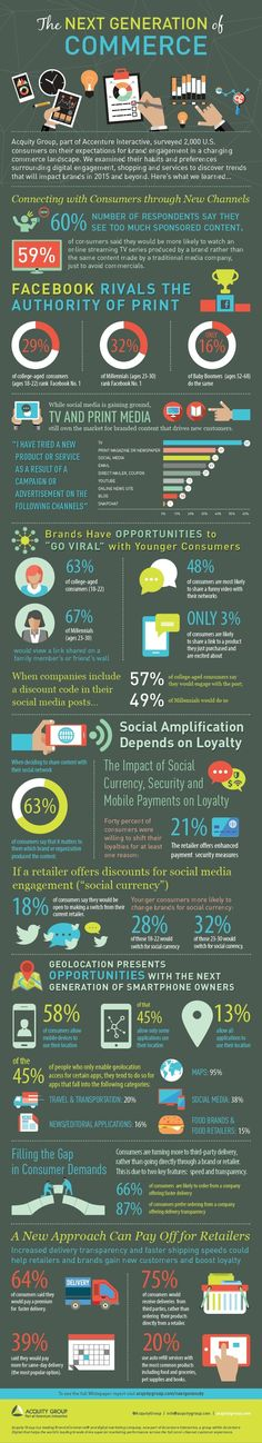 #Social #Infographic: The Next Generation of Commerce