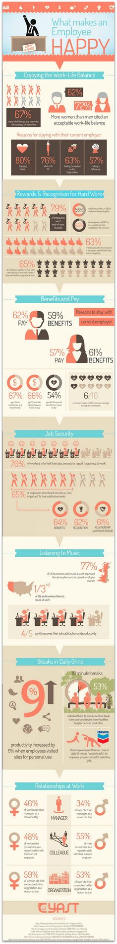 Infographic: How to keep employees happy at work | Articles | Main