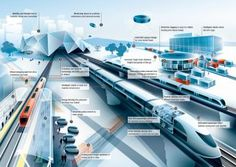Arup Reveals a Vision of the Future of Rail: Ticketless travel, automated freight transport, maintenance drones and faster driverless trains envisioned by engineering and design consultancy. Freight Transport, Public Transport, Uk Transport, Future Transportation, Transportation Solutions, Transportation Technology, Innovation, Futuristic Technology, Smart City