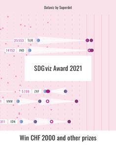 Sign up today on the #SDGvizAward2021 to get more information on the #SustainableDevelopmentGoals #SDGs from @road2bern in collaboration with @unitednations, #undataforum and #schweizerischeeidgenossenschaft🇨🇭 #sdgs #welovesdgs #Positiveimpact #SustainableDevelopmentGoals #unitednations #BuildBackSustainable #onlineconference #dataviz #datascience #dataart #informationdesign #informationaesthetics #eventdesign #exhibition #graphicdesig Information Design, Data Science, Event Design, Collaboration, Awards, How To Get, Positivity, Studio, Studios