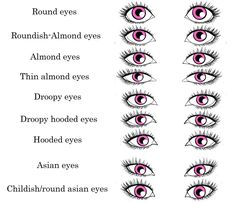 Always use an eyeliner technique for your eye shape! A technique that looks good. - Always use an eyeliner technique for your eye shape! A technique that looks good. Writing Advice, Writing Resources, Writing Help, Writing A Book, Writing Prompts, Writing Guide, Report Writing, Eye Shape Chart, Eye Chart