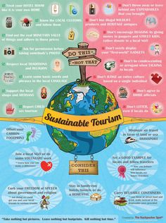 Sustainable tourism infographic Tourism b.a tourism and travel management Tourism Management, Tourism Marketing, Sustainable Tourism, Sustainable Environment, Sustainable Living, Responsible Travel, Travel Reviews, Sustainable Development, Travel And Tourism