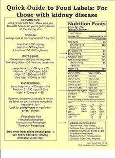 Best foods to eat for kidney disease better kidney function,diabetes kidney dialysis process,health insurance for kidney transplant patients improve kidney health. Dialysis Diet, Kidney Dialysis, Polycystic Kidney Disease, Chronic Kidney Disease, Diet For Kidney Disease, Renal Diet Foods, Chronic Renal Failure Diet, Healthy Kidney Diet, Recipes