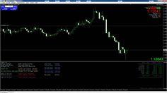 EURUSD Expert Advisor Live Konto 10.02.2016 | Trading Gurus