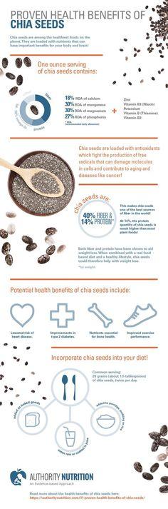 Health benefits of chia seeds.