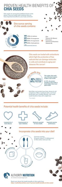 Health benefits of c