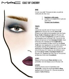 MAC Face Chart Cult of Cherry Collection