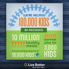 We're helping 180,000 kids this summer with meals, programs and jobs.  #Walmart