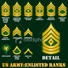ranks in the army from lowest to highest pictures - Yahoo Image Search Results Army Medic, Army Sergeant, Army Infantry, Staff Sergeant, Army Ranks, Military Ranks, Military Post, Military Life, Army Mom