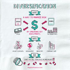 Diversification is Important Because. (Napkin Finance has the answer) Financial Literacy, Financial Tips, Financial Planning, Economics Lessons, Tech Stocks, Accounting And Finance, Business Marketing, Stock Market, Personal Finance