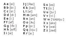 anglická abeceda výslovnost - Hledat Googlem