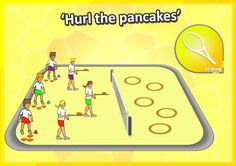 • Hurl the pancakes • - A fun activity to get used to holding a racquet. HOW TO PLAY: One player at a time from each group walks up to the net, balancing a bean bag (or ball) on their racquet, then flings it over to the other side to try and land it in the hoops for points. Check out more, complete PE lessons for K-2.