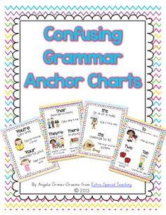 CONFUSING GRAMMAR POSTERS (FREEBIE!) - TeachersPayTeachers.com