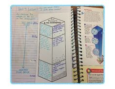Air Pressure Graphic Organizer diagram. Perfect for a science notebook unit on weather!