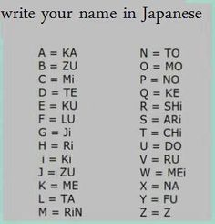 Write your Japanese name
