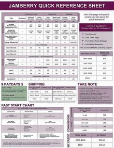 Jamberry Quick Reference Sheet Htts://cynfee.jamberry.com Becoming a hostess  Message me about making more money Cynthia.melove.ellison@gmail.com