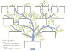 116 best family tree posters images on pinterest in 2018 family