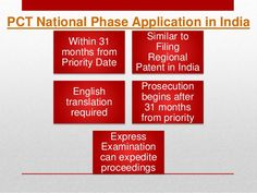 #PCT #National Phase #Application in #India