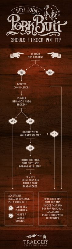 For succulent, pull apart pork, smoke that butt low and slow. Traeger natural hardwood smoke permeates to generate delicious flavor. Using a crock pot, just gets you one soggy bottom. Traeger Recipes, Smoker Recipes, Grilling Recipes, Soggy Bottom, Grill Time, Smoking Meat, Cooking Tips, Crockpot, Infographic